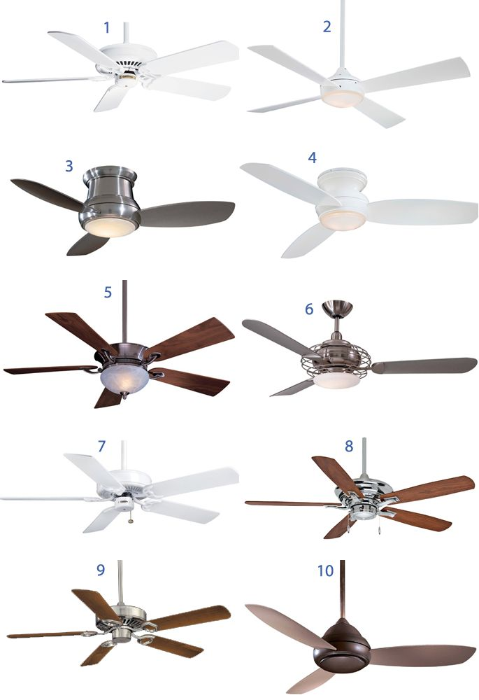 36 best Ceiling Fans images on Pinterest