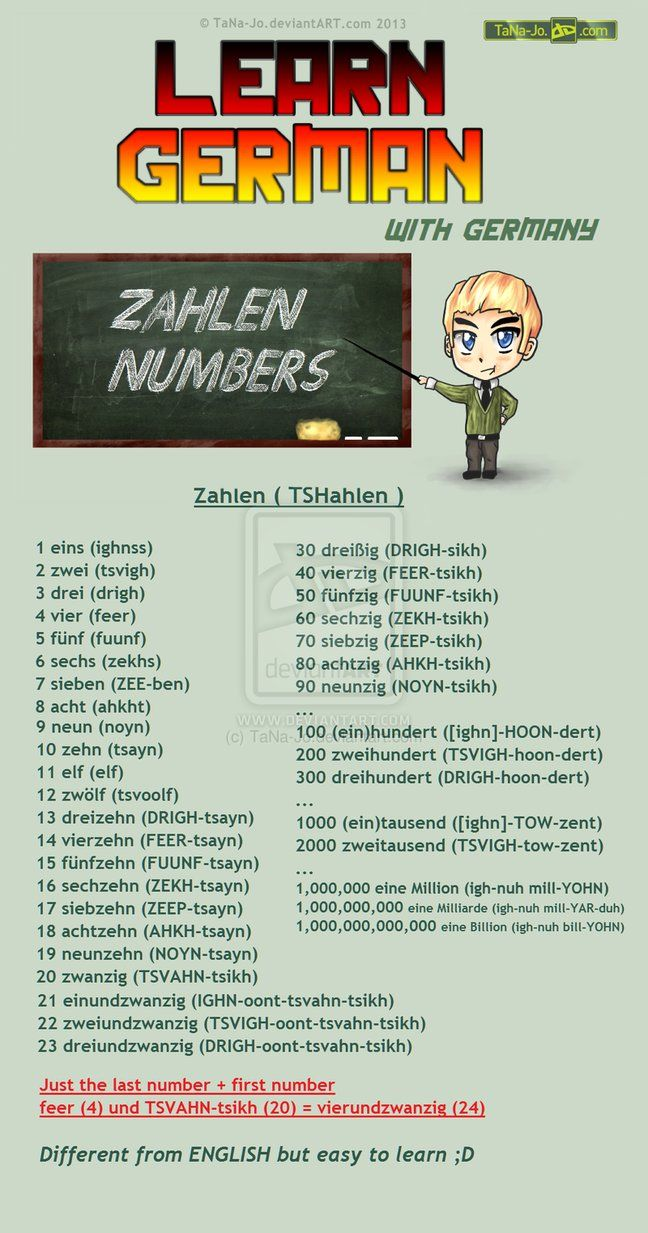 """Learn German #3 As u wished - numbers I hope you like them Any ideas what should I do next ? Fruits? ?? Suggest something Any idea what """"Learn German"""" at next? Suggest your idea here Click it to se..."""