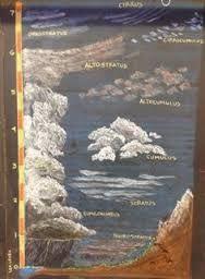 METEROLOGY