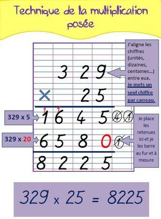 multiplicationposée                                                                                                                                                     Plus