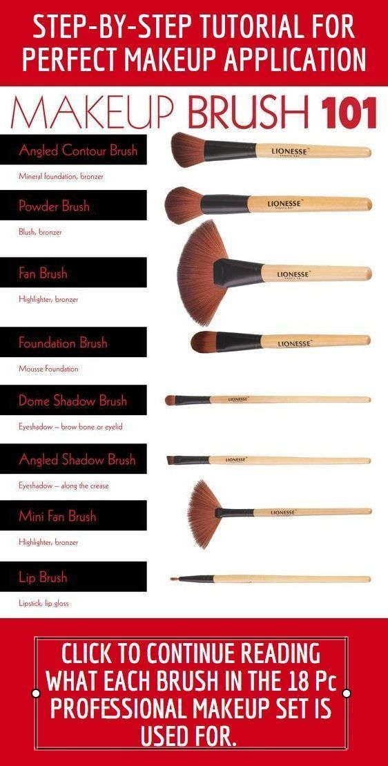 makeup step by step how to apply makeup step by step for beginners, how to apply