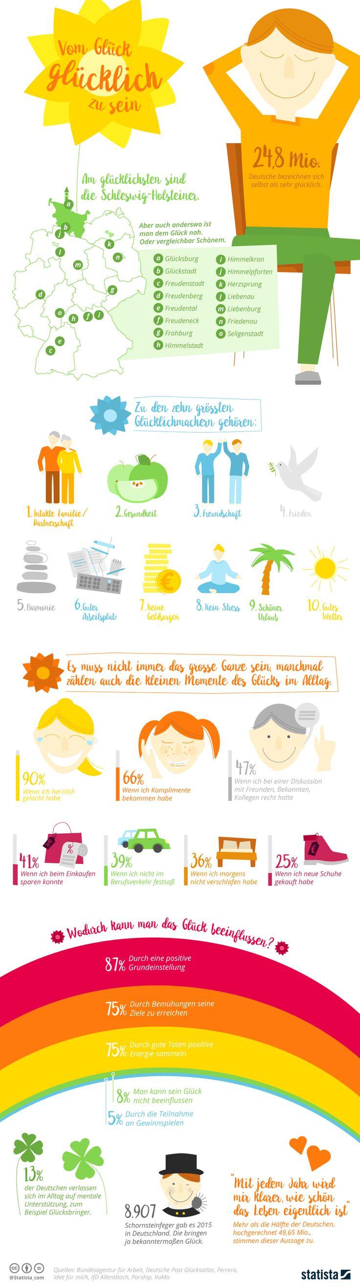Infografik: Vom Glück, glücklich zu sein  #Infografik #Glück #Glücklichsein