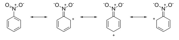 Resonance Contributors of Nitrobenzene. Pi bonds can break apart and electrons move to different locations.
