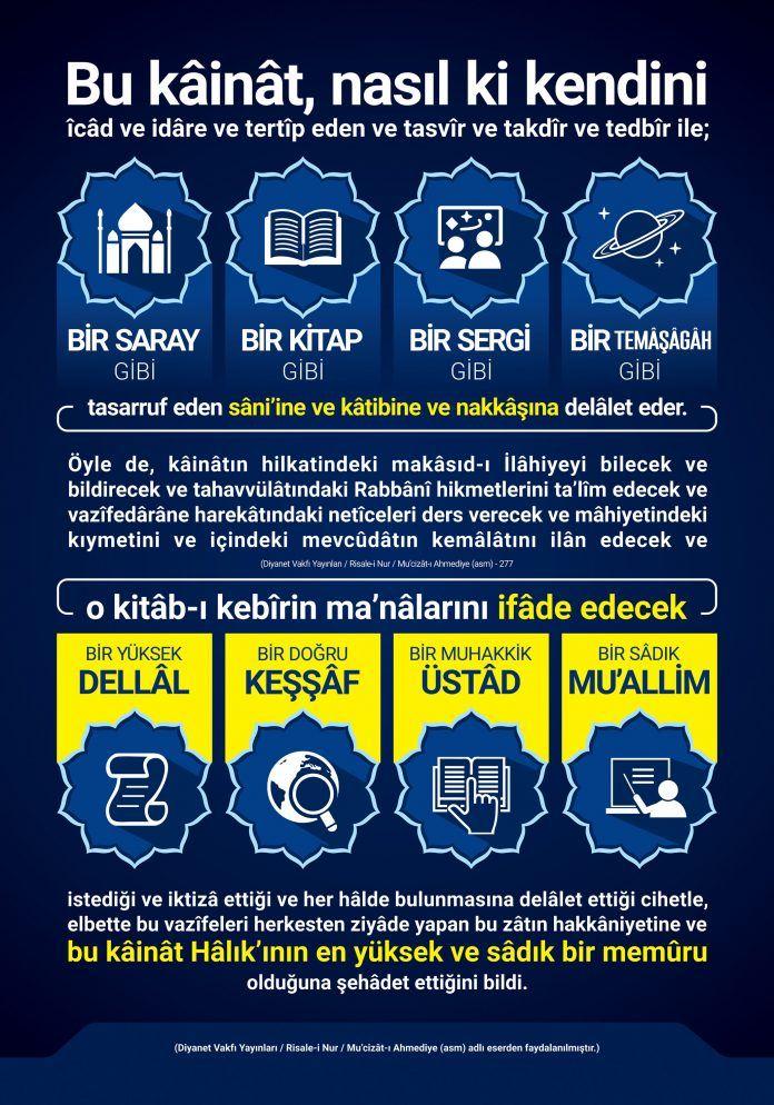 Sünneti Seniyyeler | Grafikle İslamiyet