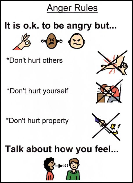 "Anger Rules ""It's ok to be angry, but don't hurt others, don't hurt yourself, don't hurt property..."""