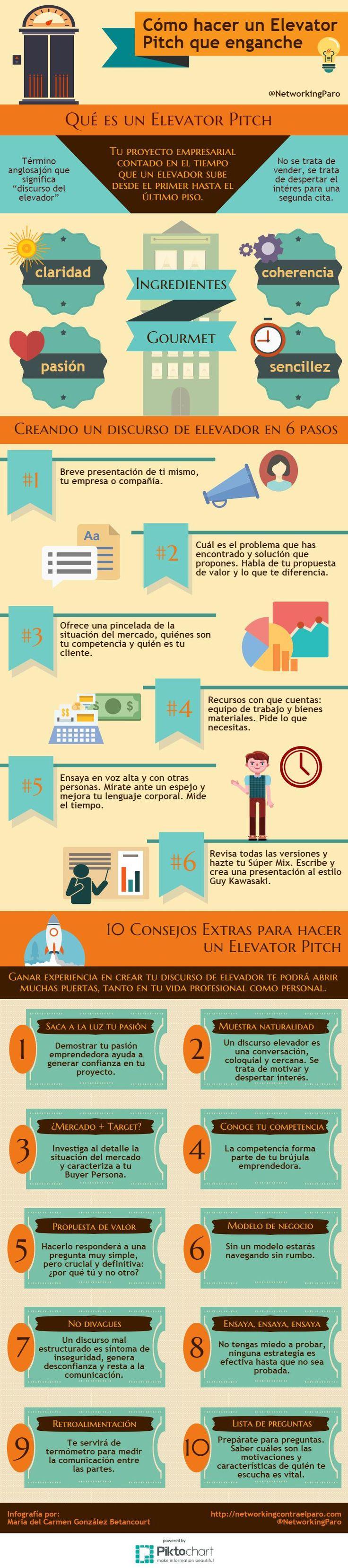 Cómo hacer un Elevator Pitch que enganche #infografia #infographic #entrepreneurship | TICs y Formación