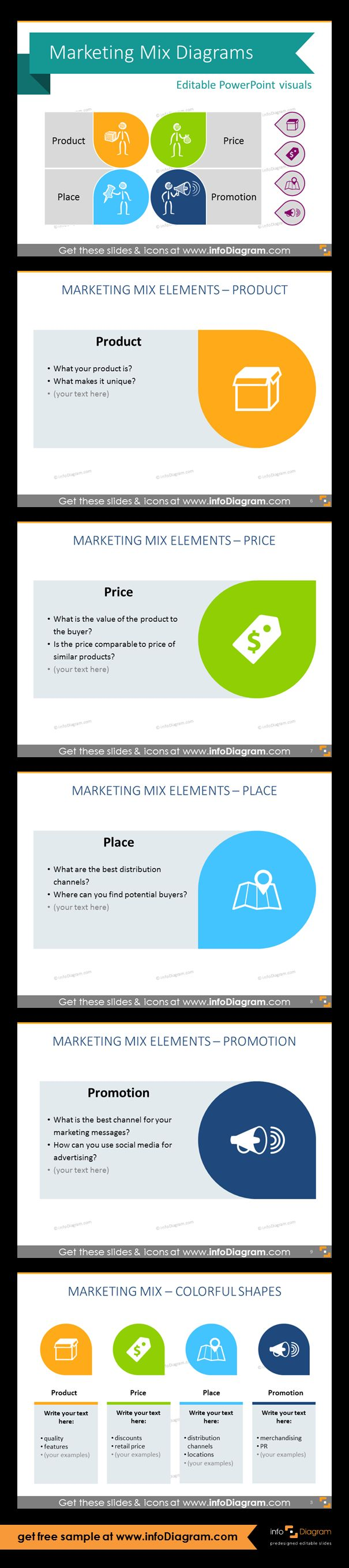 Marketing Mix Diagram Template. Detailed characteristic of each element with icons: product, price, place, promotion; Examples of questions to ask while characterizing each 4P element. 4P of marketing overview. Fully editable style. Size and colors easy to adjust using PowerPoint editor.