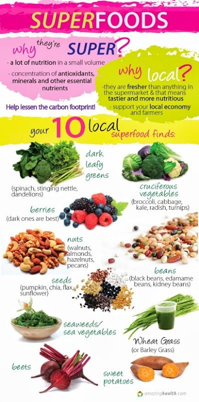 Ever wondered what's the hype about #superfoods? Click the image to read more.  #buylocal #cleaneating