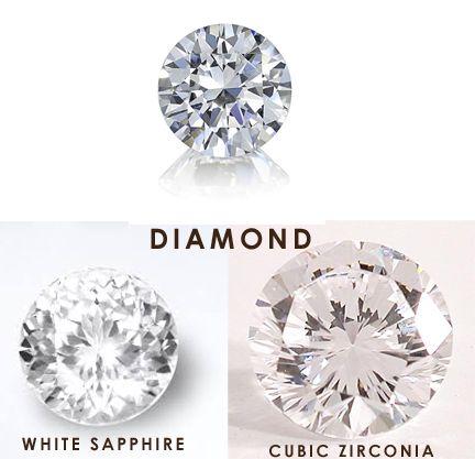 Cubic Zirconia Vs Lab Diamond