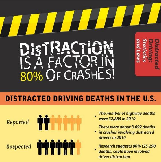 safe driving limiting distractions The perfect learning tool to help make you an expert on driving safety after  taking this free 19-question quiz you will know what constitutes as distracted  driving,.