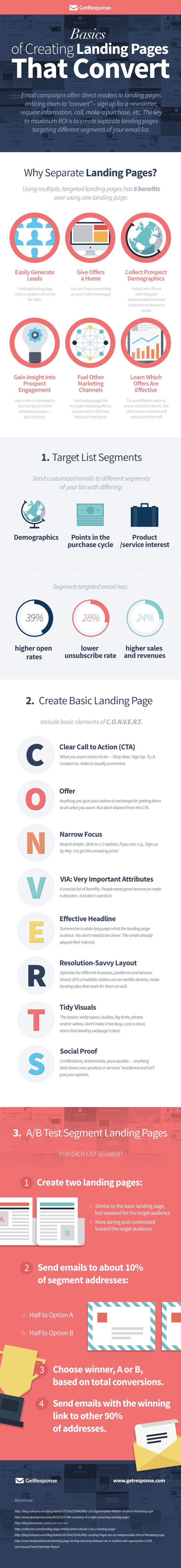 Creating Pages That Convert #Infographic - GetResponse Blog - Email Marketing Tips