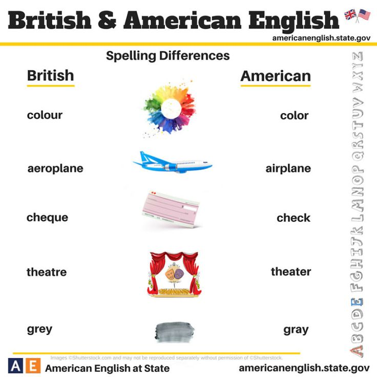 Best British Vs American Ideas On Pinterest American English - 63 key differences between british and american english