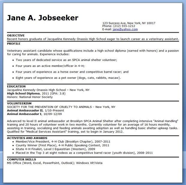 Example cover letter for vet tech
