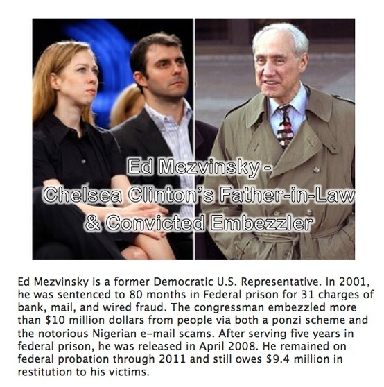 Chelsea Clinton's father-in-law is a convicted embezzler. Hmm, the media sure played that down.