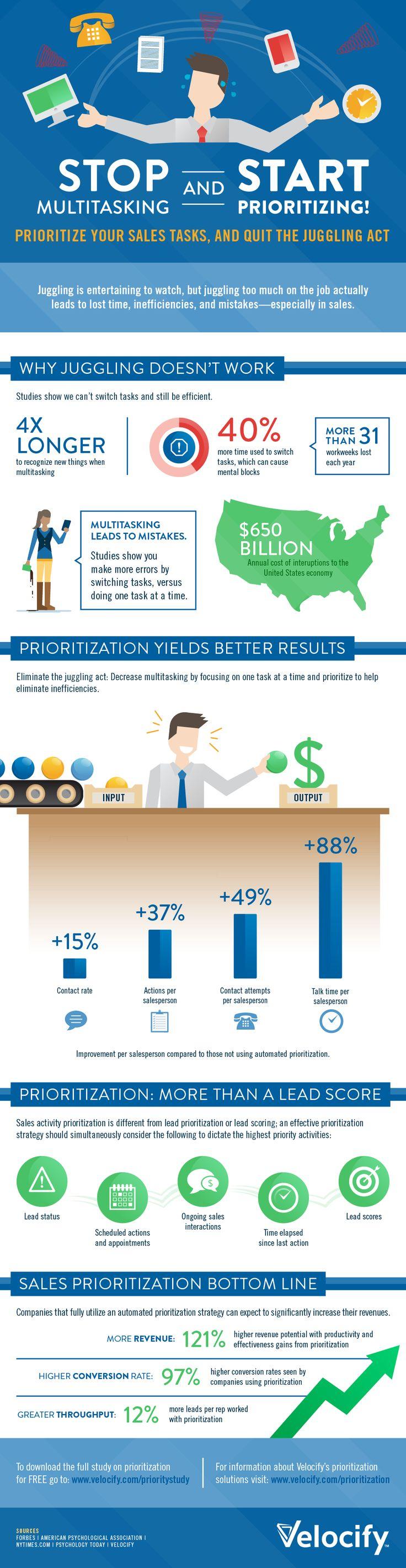 Stop Multitasking and Start Prioritizing #infographic