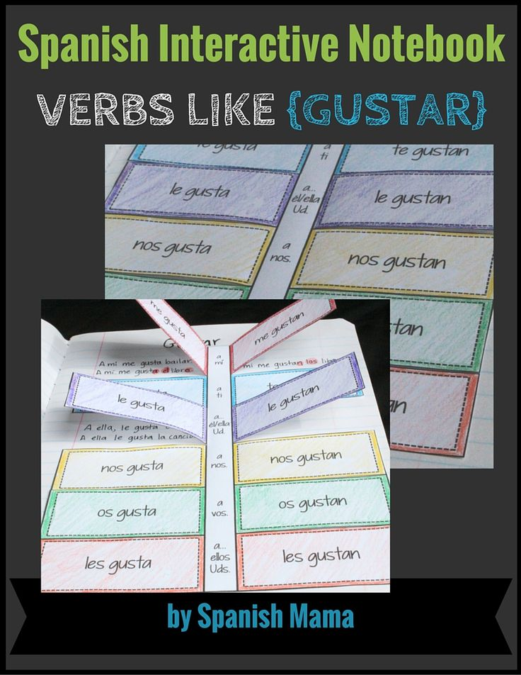 Great way to add gustar to interactive notebooks and help students distinguish between singular and plural examples. Examples can be written under the tabs, and any English on the back of the tabs. This gives students an at-a-glance reference, as well as concrete examples. Includes 5 other verbs (doler, encantar, molestar, importar, interesar), and versions with both vosotros and without vosotros.