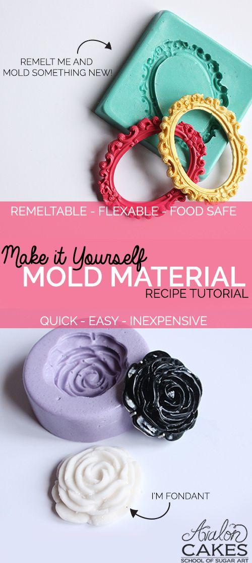 Make It Yourself Mold Material Recipe TUTORIAL - SOOOO EASY! How'd I live without it? www.avaloncakesschool.com