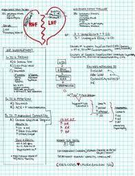 نتيجة بحث الصور عن causes of left ventricle heart failure mnemonic