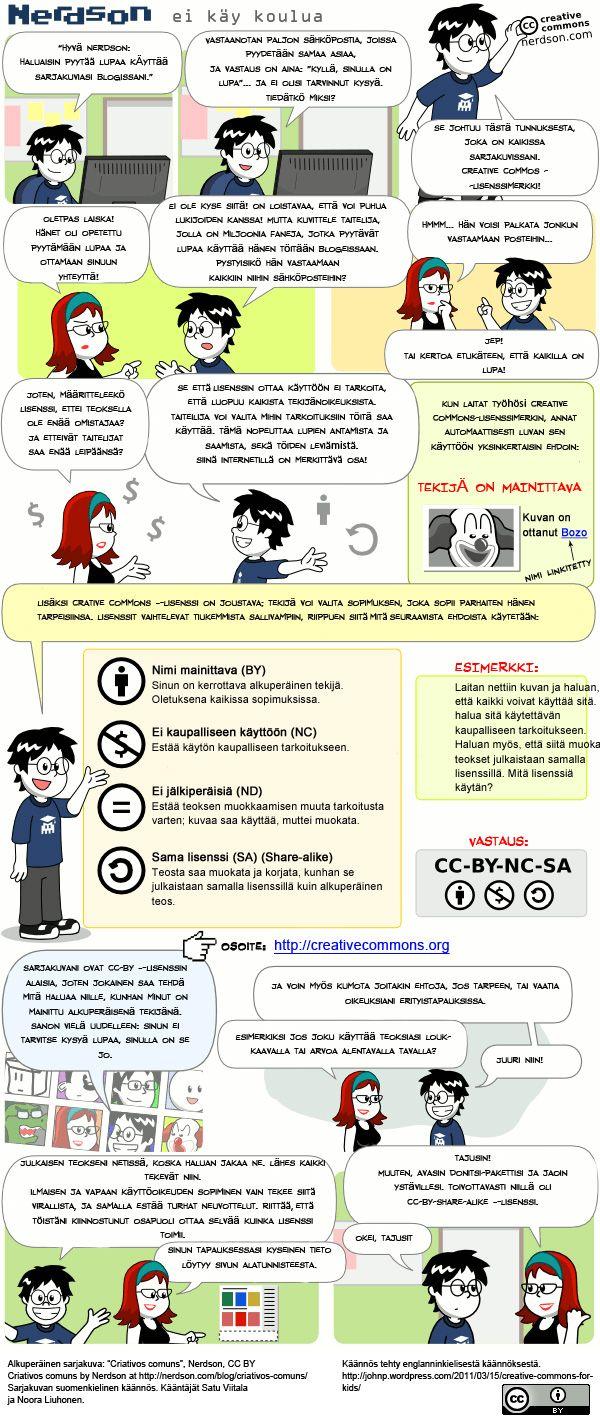 CC-lisenssit selitetty sarjakuvassa