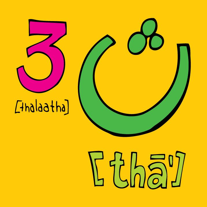 Good morning! Today in #ArabicAlphabet letter: thā' sound: th word: ثلاثة [thalaatha] (three)