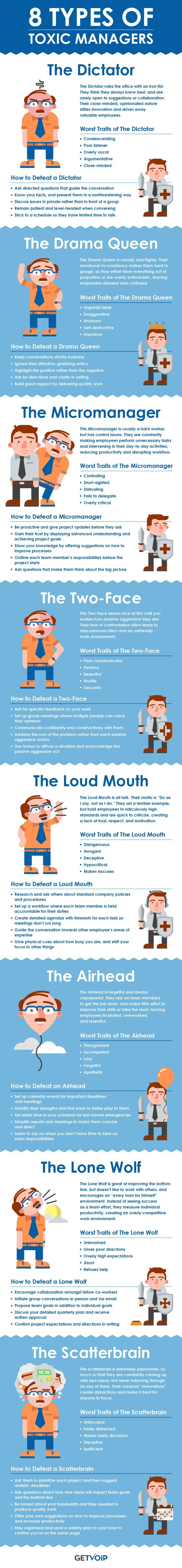 We've all experienced a bad manager or two. Some of us have even experienced toxic leaders. Today, I want to share with you an awesome inforgraphic that shows 8 types of toxic managers and what you can do to deal with these toxic people. Don't be a toxic leader. Rise above this type of poor …