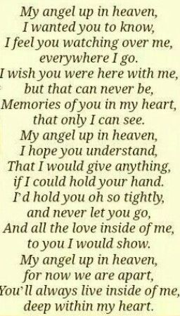 Happy birthday dad in heaven quotes poems pictures from daughter.B-day wishes fo...