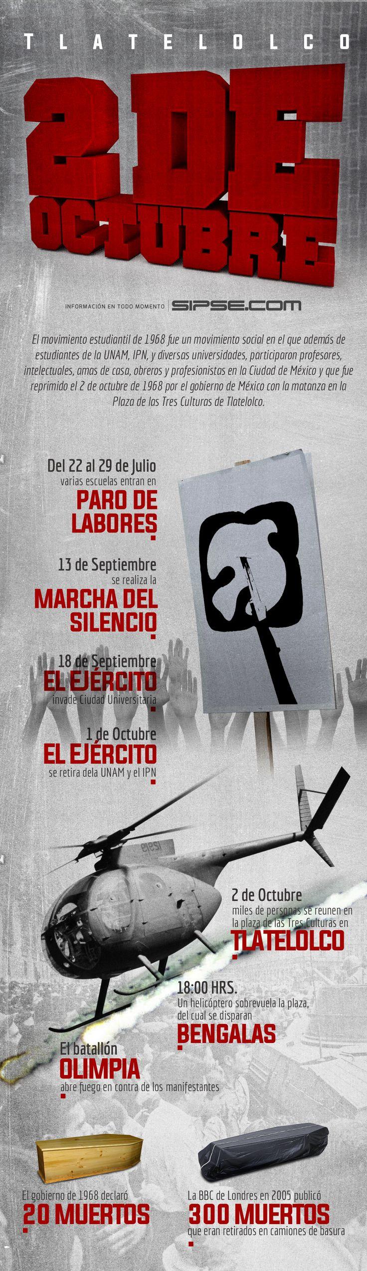 El 2 de octubre de 1968 se realizaba en la Plaza de las Tres Culturas, en Tlatelolco, una manifestación estudiantil en demanda de mayor libertad de expresión; el mitin derivó en una de las matanzas más sangrientas en la historia de nuestro país.
