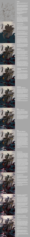 SONS OF ORION : Process x Tutorial by ukitakumuki on DeviantArt