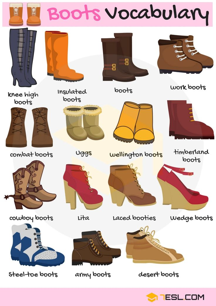 Boots Vocabulary in English | Footwear Vocabulary