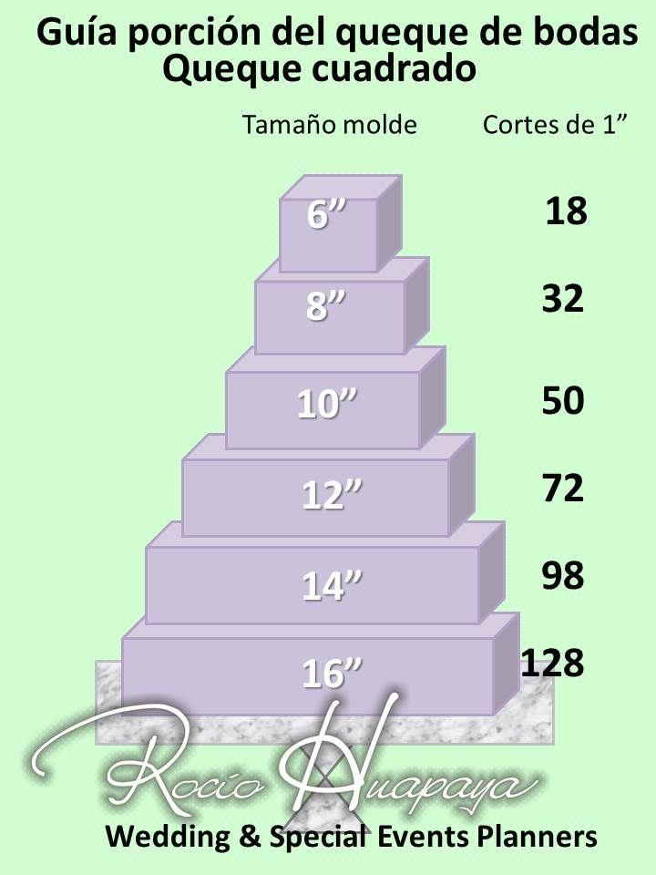 Porciones por queques cuadrados.. info@rociohuapaya.com www.rociohuapaya.com