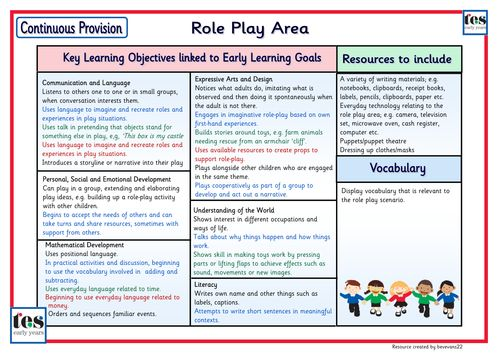 Continuous Provision: Role Play