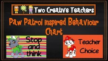 Two Creative Teachers - Paw Patrol Theme Behaviour Management Chart This product contains posters that include the words: outstanding effort, awesome job, great work, ready to learn, stop and think, danger zone, teacher choice and parent contact. If you like the theme and have different words in mind, please email us and we can adapt and send you a copy.How To Use This Resource:Display this in the classroom or hang it in the room.