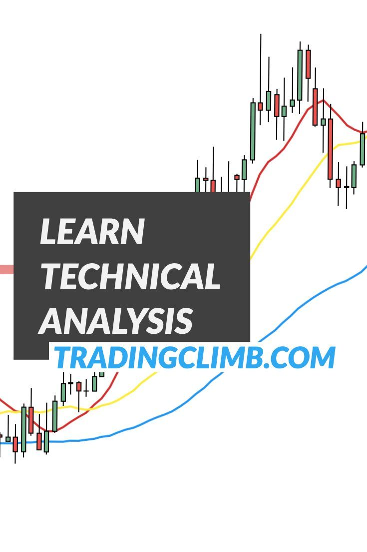 how to read technical analysis cryptocurrency