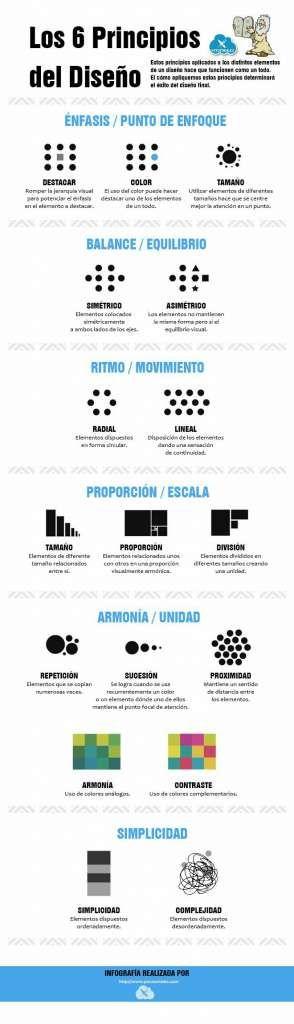 Los seis principios del diseño - http://conecta2.cat/los-seis-principios-del-diseno-2/ @Conecta2cat