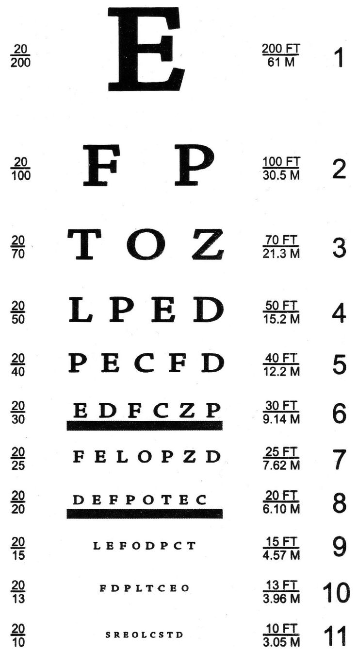 It is a graphic of Vibrant Printable Eye Test Charts