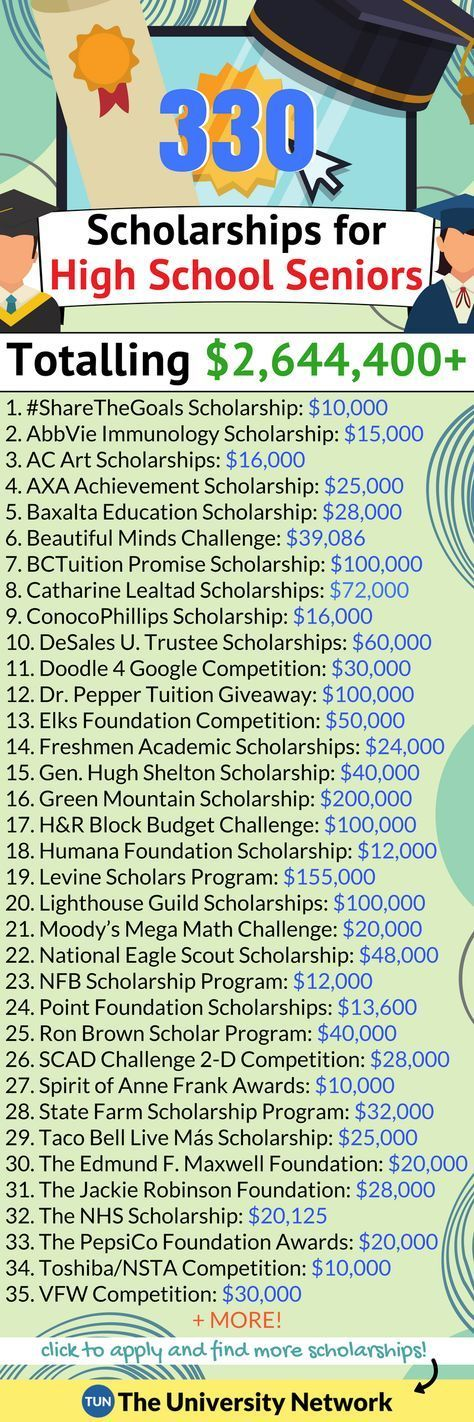 easy scholarships for high school seniors 2014 no essay A high school essay is anything that falls between a literary piece that teachers would ask their students to write it could be anything like an expository do not copy, just compare how it is done or you can also give an idea how it is done you may also see scholarship essay examples & samples.