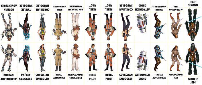 Star wars essay