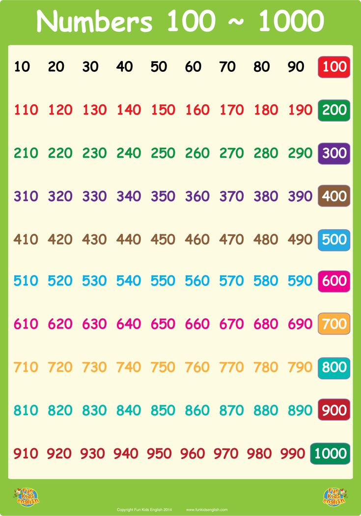Numbers-100-~-1000-chart.png (1149×1639)