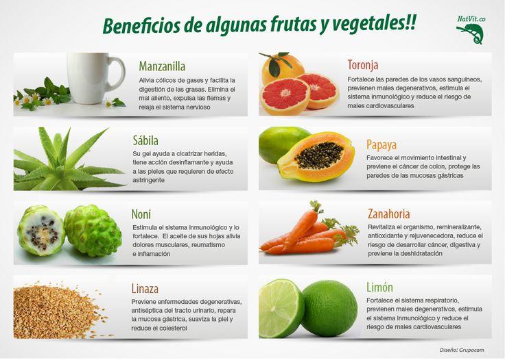 beneficios de frutas y vegetales. .