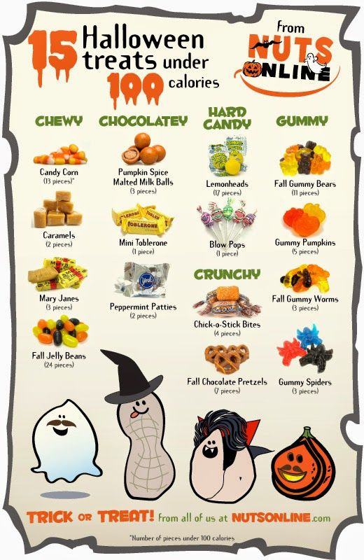 Under 100 Calorie Hallowe'en Treats