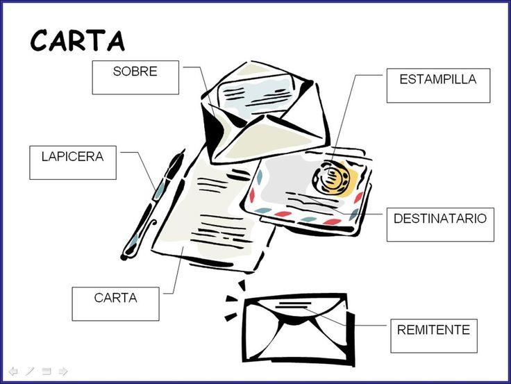 En la oficina de correos, escribir una carta (ficha)