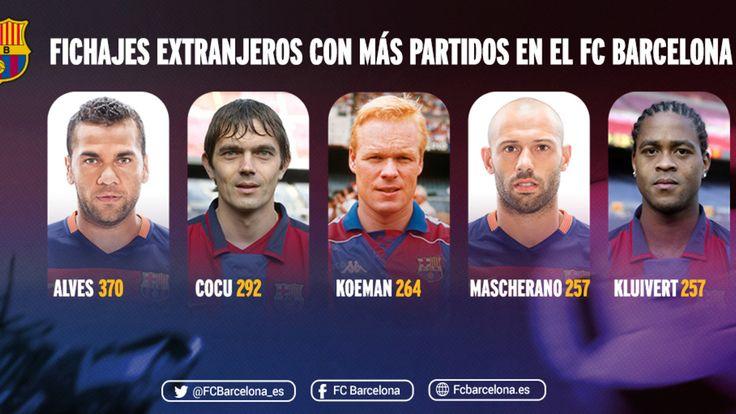 Top 5 de los fichajes extranjeros con más partidos con el Barça / CREATIVIDAD - FCB