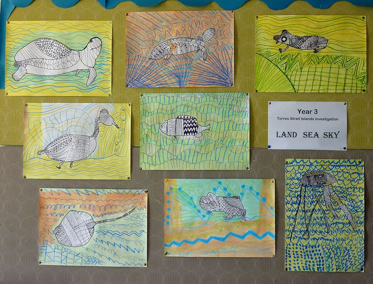 Display of class investigation of Torres Strait Island Art and Geography. Patterning and experimenting with materials. Observational Drawing using a photo drawn in black pen. Patterned crayon background with ink wash and salt. Year 3