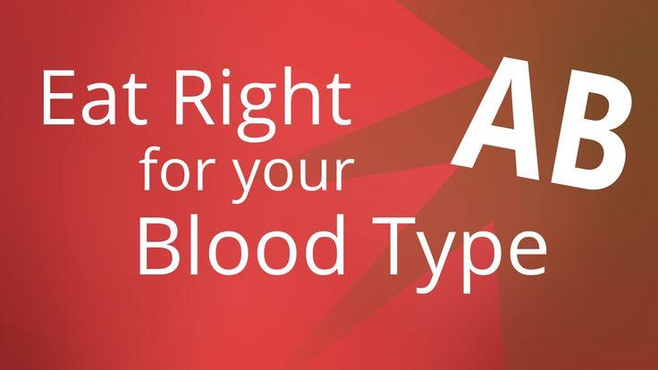 Ομάδα αίματος ΑΒ Rh + ή ΑRh - Ομάδα &alph...