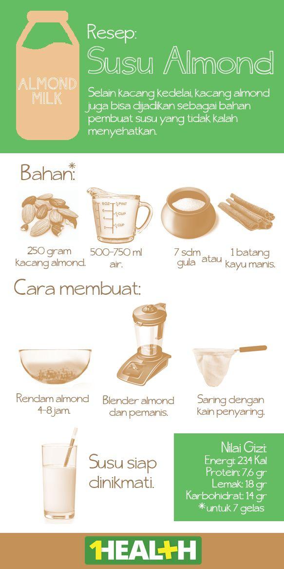 Resep Susu Almond. Ingin membuat susu almond yang sehat? Simak caranya.  DIY Almond Milk
