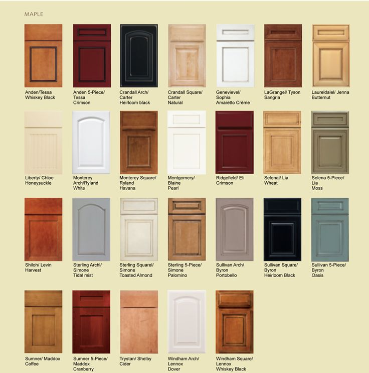 Kitchen Cabinet Styles: Kitchen Cabinets Types Pictures To Pin On Pinterest
