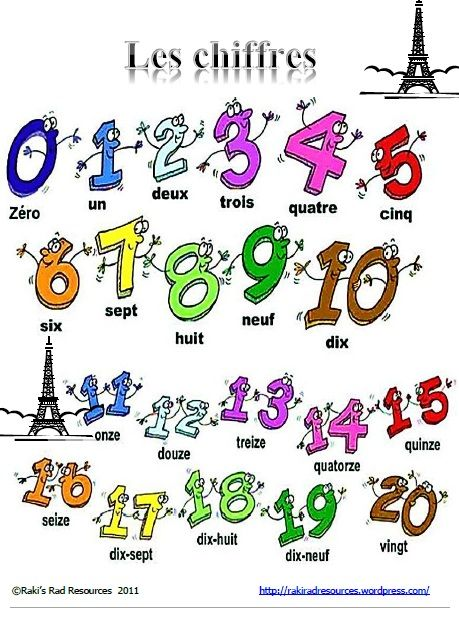Célèbre 298 best FSL: Numbers, Time, Money images on Pinterest | French  OX78