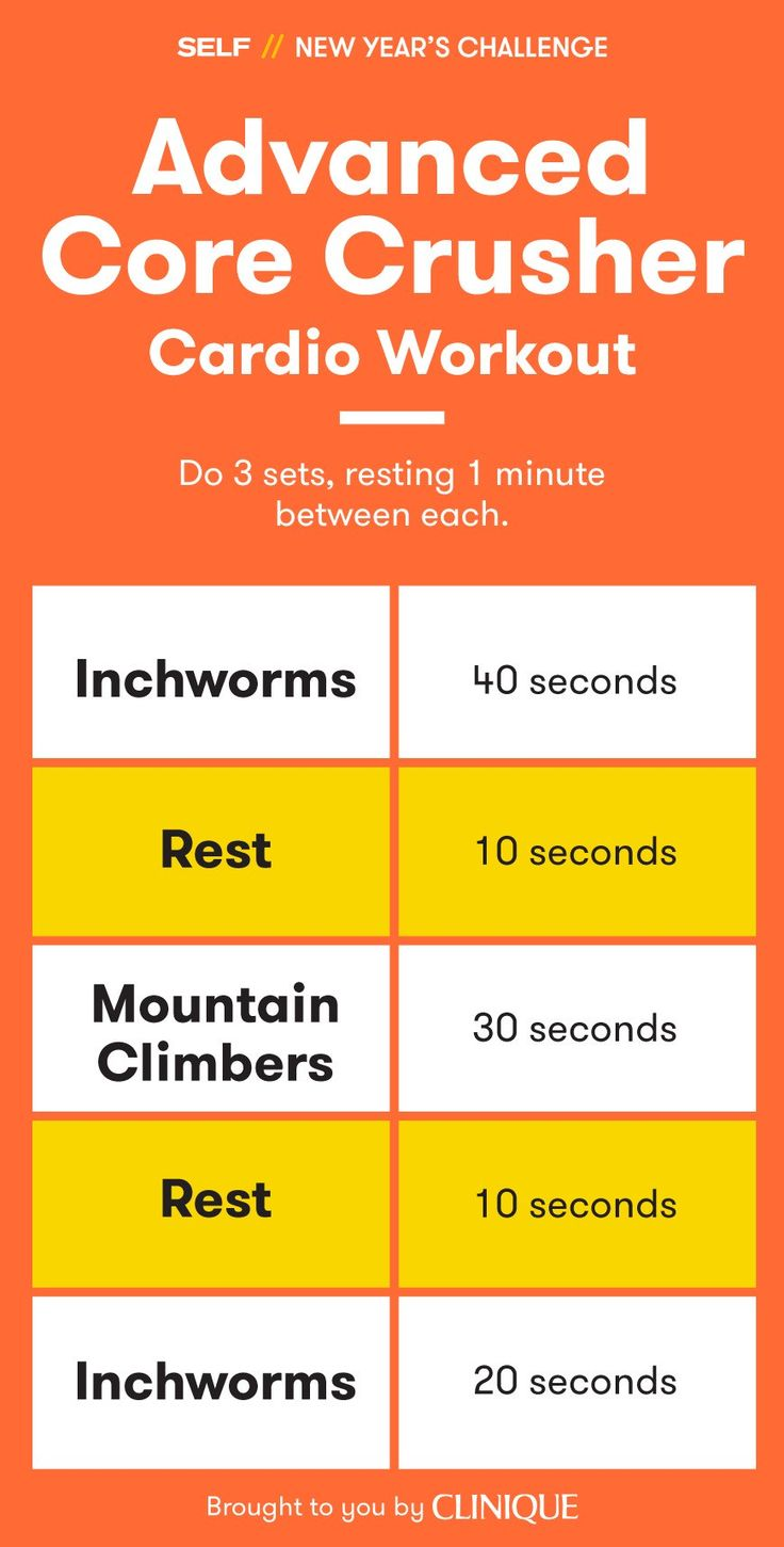 Core Crusher Cardio Workout