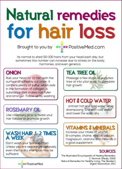 Natural Home Remedies For Hair Fall Control