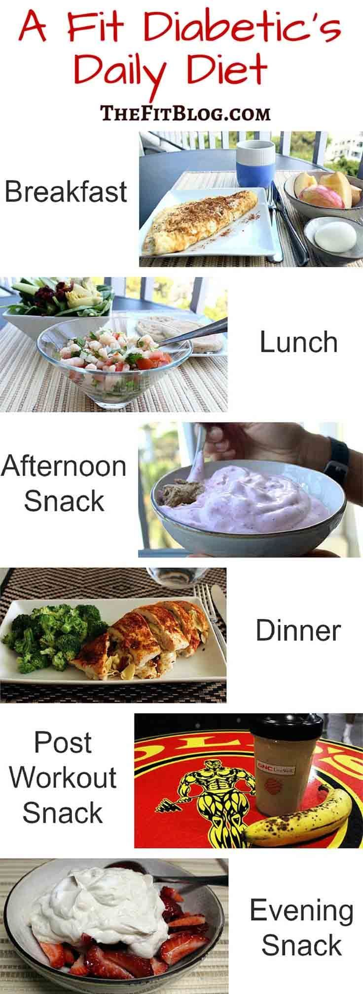 My Fit Diabetic Meal Plan – This is an actual day's meals and very typical for how I eat. It's about 1,500-1,600 calories, consisting of 135 g carbs, 175 g protein and 35 g fat. Perfect for a diabetic and fitness nut like me 